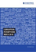 Corruption Perceptions Index 2010