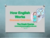 Crash course how english works wiz iq1