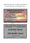 Crude oil import price of indian crude basket for last 8 days as on 20th march 2015