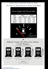 Crude oil import prices of indian crude basket and latest petrol and diesel prices in india