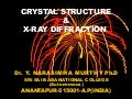 CRYSTAL STRUCTURE & X-RAY DIFFRACTION
