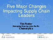 [CSCMP Beijing] Five Major Changes Impacting Global Supply Chain Leaders | Tim Foster