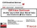 CSR Value Continuum: Another way to think about Shared Value