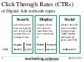CTR Benchmarks for Digital Ads by Augustine Fou
