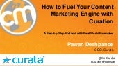 How to Fuel Your Content Marketing ...