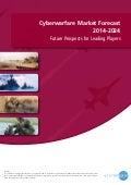 Cyberwarfare Market 2014 2024