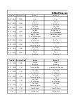 D max launch program 2010 revised by ayman (final) sheet2