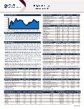2 February Daily market report