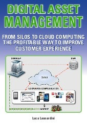 Digital Asset Management: from silos to cloud computing the profitable way to improve customer experience