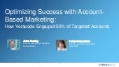 Optimizing Success with Account-Based Marketing:  How Veracde Engaged 50% of Targeted Accounts