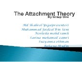 Attachment theory (group one)