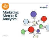 Definitive guide to marketing metri...