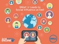 SMaC University Leads to Social Influence at Dell