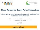Global Renewable Energy Perspectives