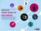 Oral Health Research