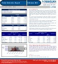 DERIVATIVE REPORT FOR 16 June - MANSUKH INVESTMENT AND TRADING SOLUTIONS
