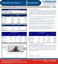 DERIVATIVE REPORT FOR 27 July - MANSUKH INVESTMENT AND TRADING SOLUTIONS