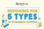 Designing for 5 Types of Ecommerce Shoppers