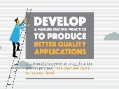 Develop a Mature Testing Practice to Produce Better Quality Applications