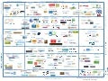 Data Insight Russian Ecommerce Ecosystem (oct'2013)