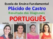 Diagnose slide portugues 2