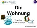Die Wohnung - German vocabulary about flat