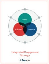 Digital Engagement Strategy Guide