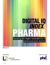 Pharma Digital IQ
