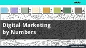 Digital marketing by numbers