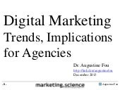 Digital Marketing Trends Implicatio...