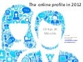 Digital profiles in 2012. 10 tips for AITD presentation in Adelaide