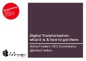 Digital Transformation: What it is ...
