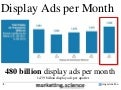 Display Ads For Massive Reach Video Ads Remain Niche by Augustine Fou