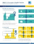 D&B US Economic Health Tracker (Feb. 2014)