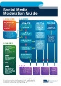 Social Media Moderation Guide from the Victorian Government's Department of Justice