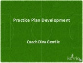 Soccer Practice Plan Development by Dr. Dina Gentile