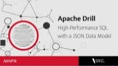 Apache Drill Architecture – High-Performance SQL with a JSON Data Model