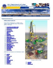 Drilling Rig Components ( Illustrat...