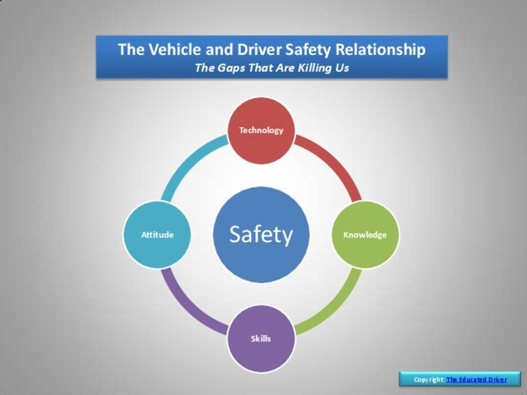 Driver vehicle safety relationship