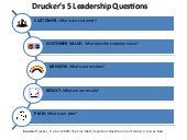 Drucker's 5 LEADERSHIP QUESTIONS: The Most Important Questions You'll Ever Ask About Your Organization