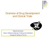 Drug Development Life Cycle