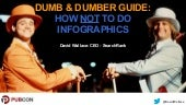 Dumb & Dumber Guide on How NOT To Do Infographics   Pubcon 2014