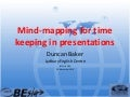 Mind-Mapping for keeping time in presentations