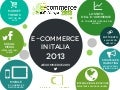 E-commerce in Italia 2013