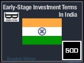 Early stage investment terms in ind...