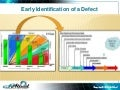 Proactive Maintenance Approach - Early Detection of a Defect
