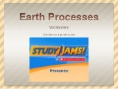 Earth processes vocab