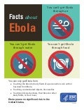 Global Medical Cures™ | CDC- EBOLA Facts