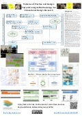 Patterns of Practice and Design: Towards an Agile Methodology for Educational Design Research