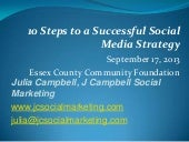 10 Steps to a Successful Social Media Strategy for Nonprofits